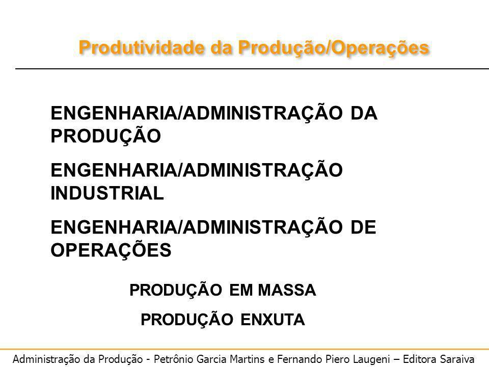 Administração da Produção - Petrônio Garcia Martins e Fernando Piero Laugeni – Editora Saraiva Produtividade da Produção/Operações ENGENHARIA/ADMINIST