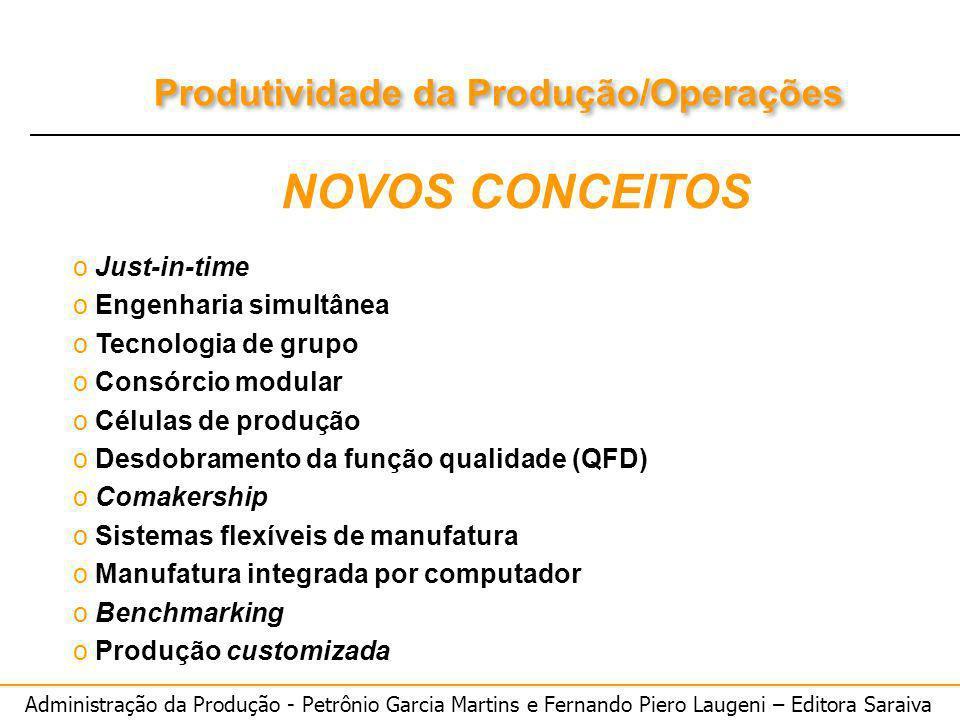 Administração da Produção - Petrônio Garcia Martins e Fernando Piero Laugeni – Editora Saraiva Produtividade da Produção/Operações NOVOS CONCEITOS o J