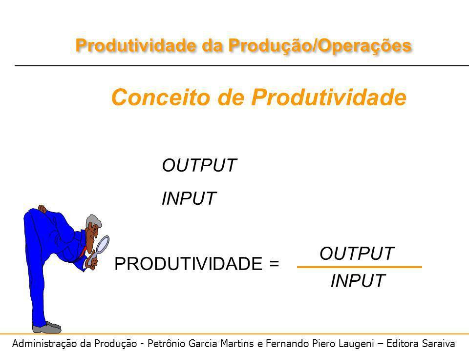 Administração da Produção - Petrônio Garcia Martins e Fernando Piero Laugeni – Editora Saraiva Produtividade da Produção/Operações Conceito de Produti