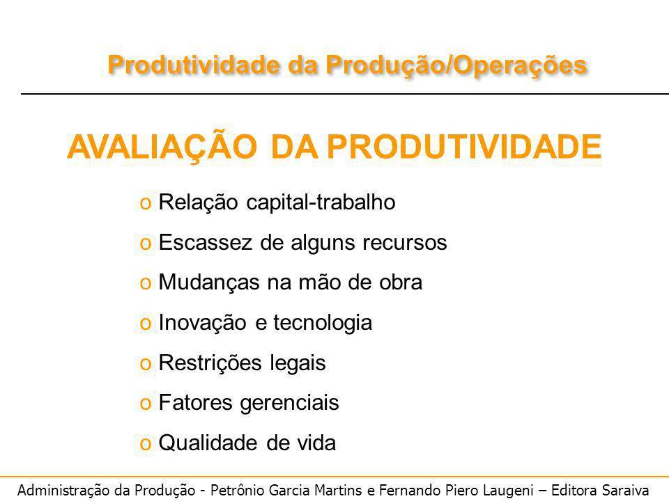 Administração da Produção - Petrônio Garcia Martins e Fernando Piero Laugeni – Editora Saraiva Produtividade da Produção/Operações AVALIAÇÃO DA PRODUT
