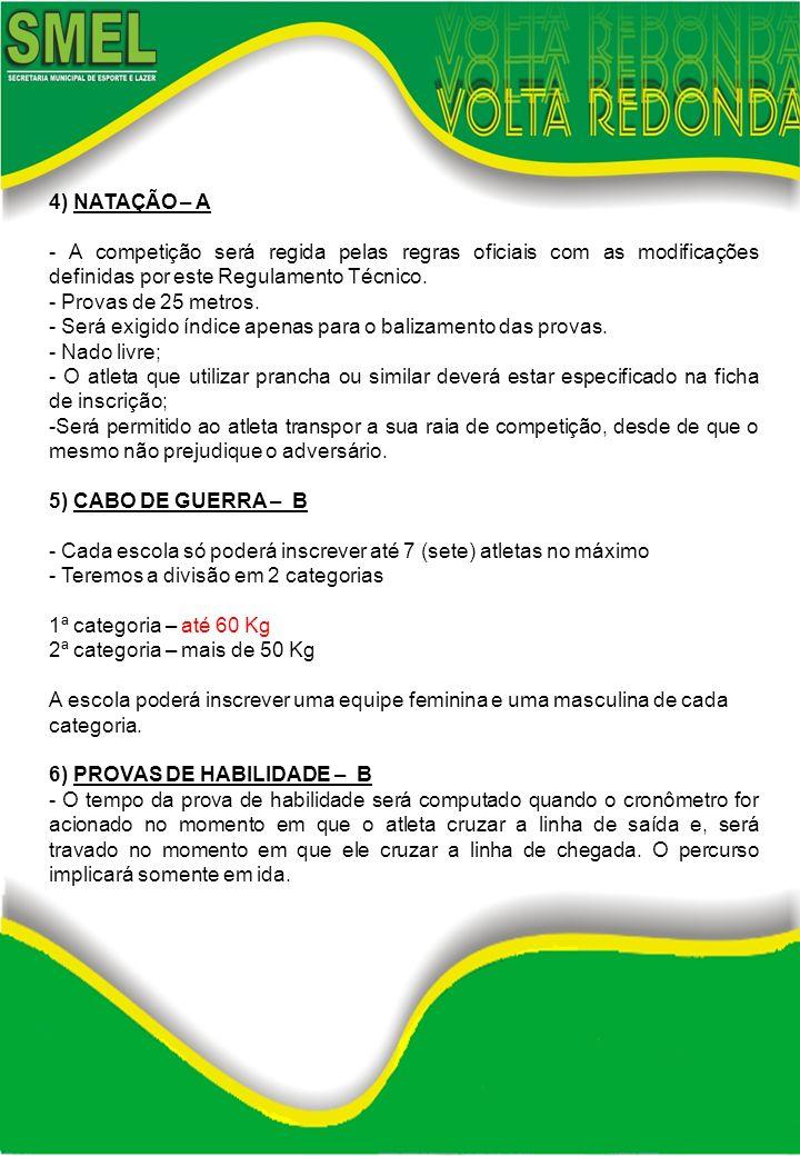 4) NATAÇÃO – A - A competição será regida pelas regras oficiais com as modificações definidas por este Regulamento Técnico. - Provas de 25 metros. - S