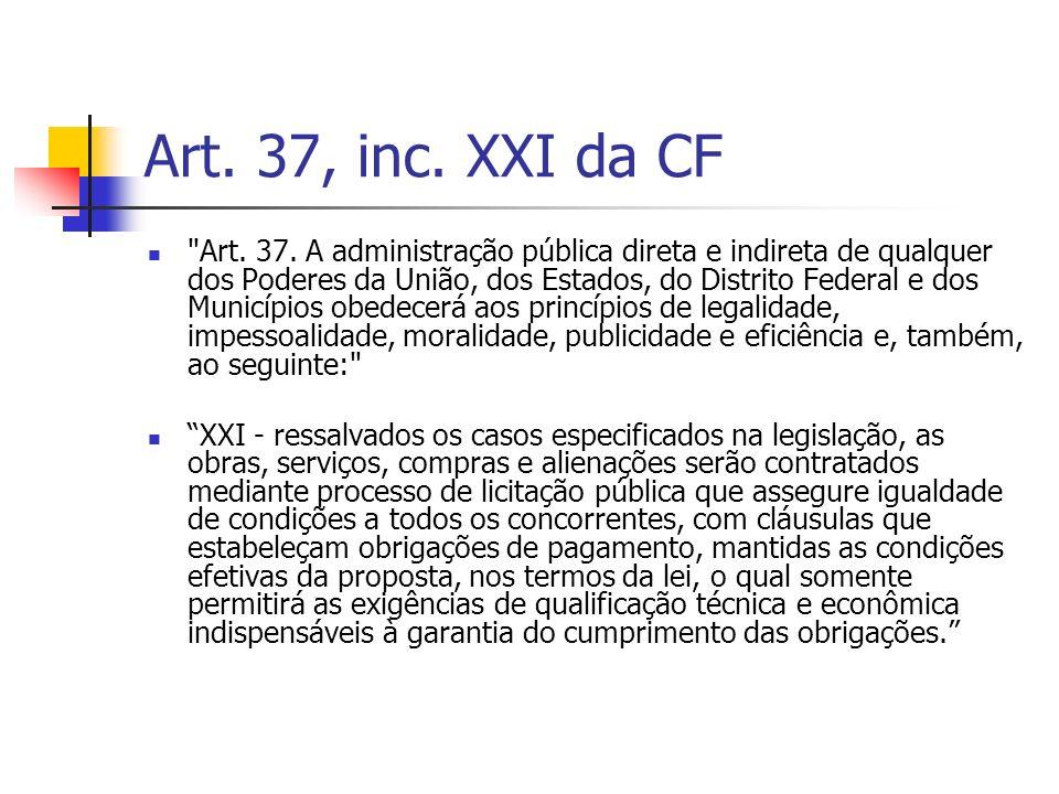 Inexigibilidade de Licitação (Art.25, inc. I, II e III, da Lei 8666/93) Art.