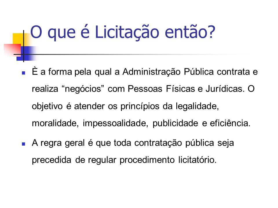 LICITAÇÃO.Fases da licitação.6.1-Fase interna - Conceito e Procedimentos.