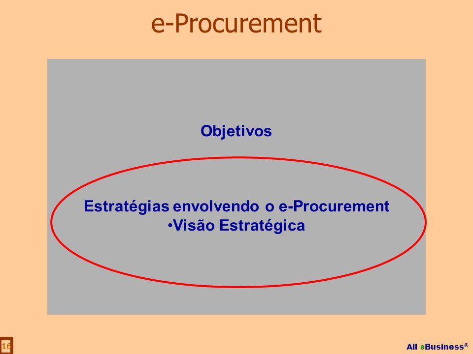 All e Business ® 16 Objetivos Estratégias envolvendo o e-Procurement Visão Estratégica e-Procurement
