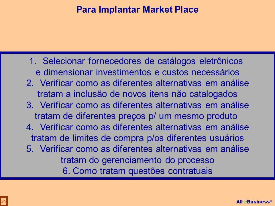 All e Business ® 25 1.Selecionar fornecedores de catálogos eletrônicos e dimensionar investimentos e custos necessários 2.Verificar como as diferentes