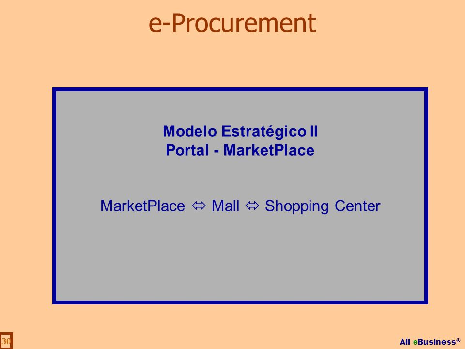 All e Business ® 30 Modelo Estratégico II Portal - MarketPlace MarketPlace Mall Shopping Center e-Procurement