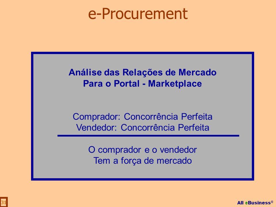 All e Business ® 31 Análise das Relações de Mercado Para o Portal - Marketplace Comprador: Concorrência Perfeita Vendedor: Concorrência Perfeita O com
