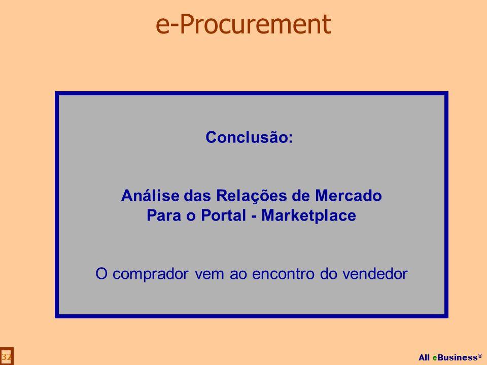 All e Business ® 32 Conclusão: Análise das Relações de Mercado Para o Portal - Marketplace O comprador vem ao encontro do vendedor e-Procurement