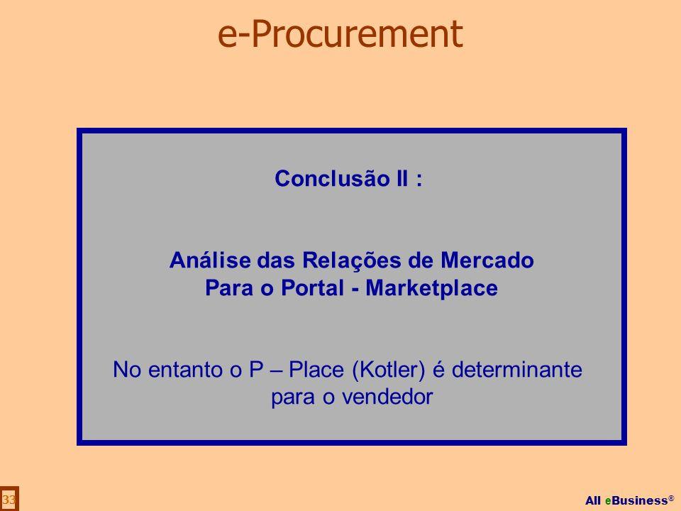 All e Business ® 33 Conclusão II : Análise das Relações de Mercado Para o Portal - Marketplace No entanto o P – Place (Kotler) é determinante para o v