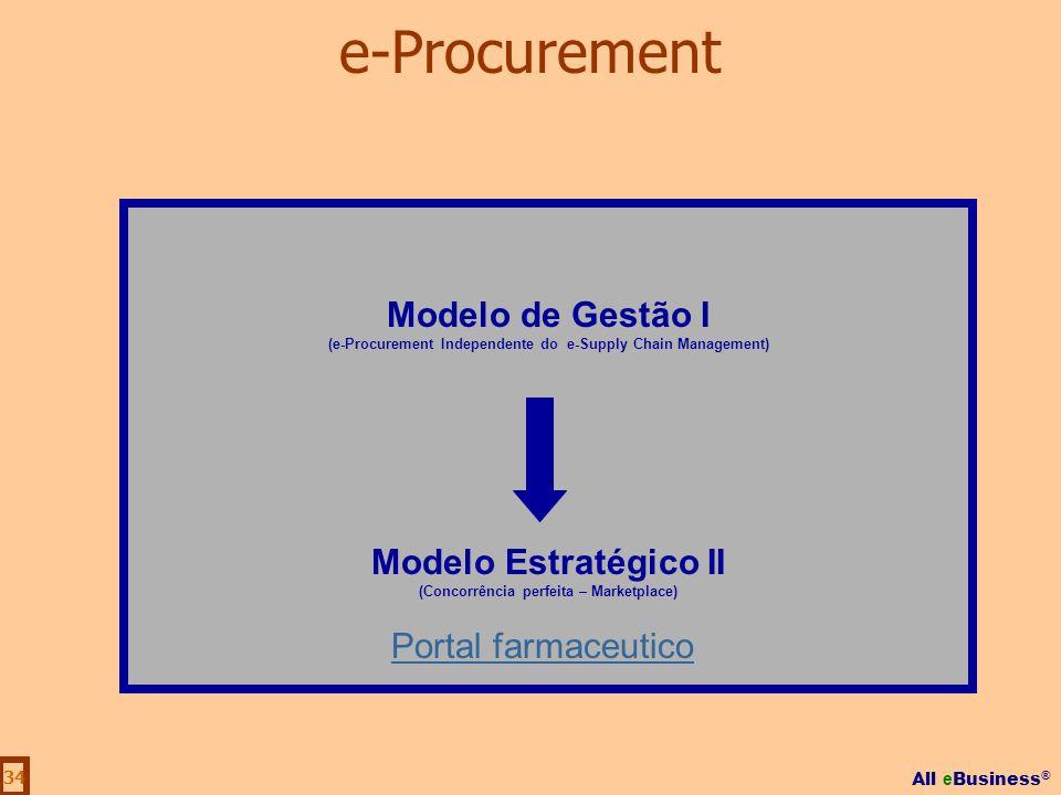 All e Business ® 34 Modelo de Gestão I (e-Procurement Independente do e-Supply Chain Management) Modelo Estratégico II (Concorrência perfeita – Market