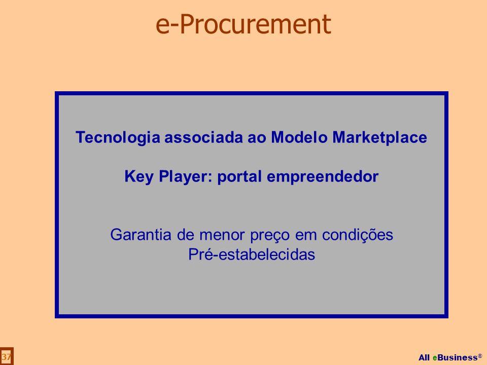 All e Business ® 37 Tecnologia associada ao Modelo Marketplace Key Player: portal empreendedor Garantia de menor preço em condições Pré-estabelecidas