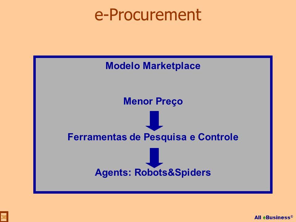 All e Business ® 38 Modelo Marketplace Menor Preço Ferramentas de Pesquisa e Controle Agents: Robots&Spiders e-Procurement
