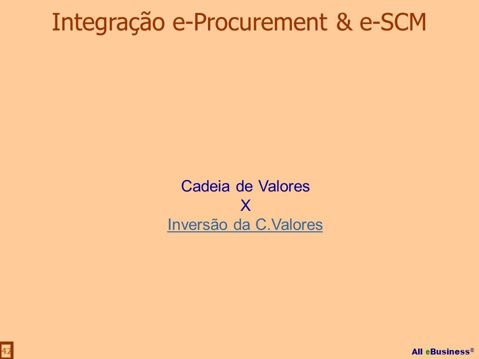 All e Business ® 42 Cadeia de Valores X Inversão da C.Valores Integração e-Procurement & e-SCM