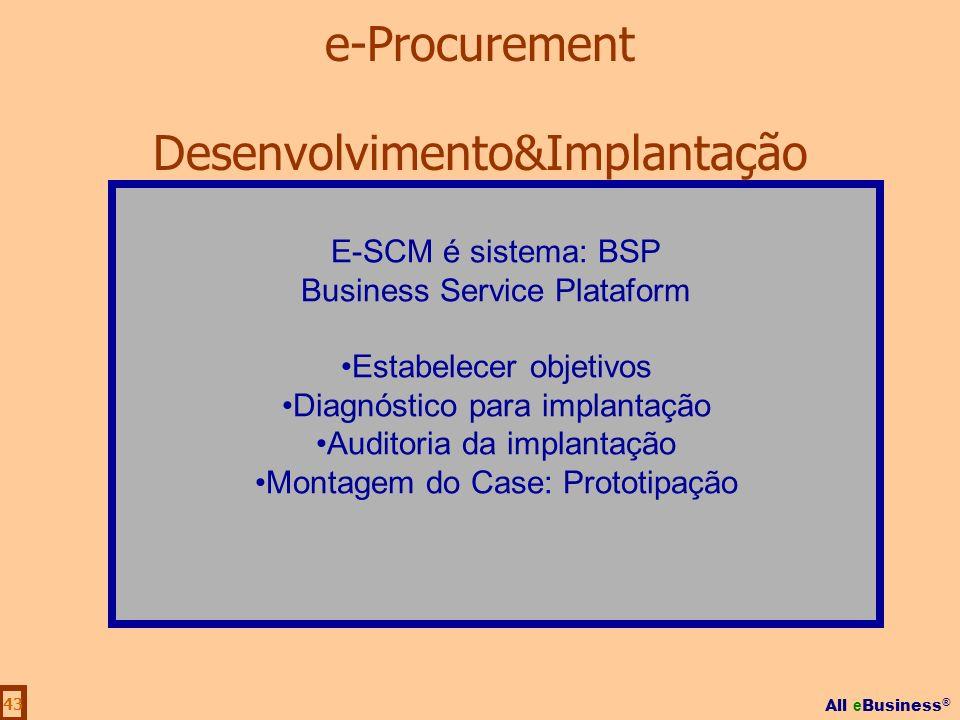 All e Business ® 43 E-SCM é sistema: BSP Business Service Plataform Estabelecer objetivos Diagnóstico para implantação Auditoria da implantação Montag