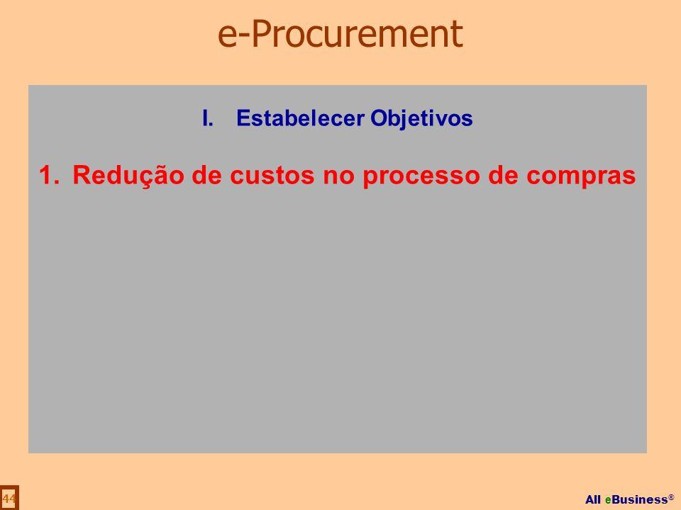 All e Business ® 44 I.Estabelecer Objetivos 1.Redução de custos no processo de compras e-Procurement