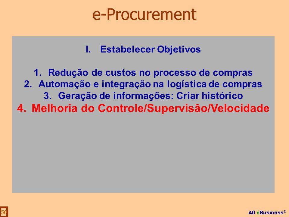 All e Business ® 50 I.Estabelecer Objetivos 1.Redução de custos no processo de compras 2.Automação e integração na logística de compras 3.Geração de i