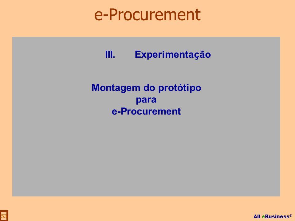 All e Business ® 53 Montagem do protótipo para e-Procurement III.Experimentação