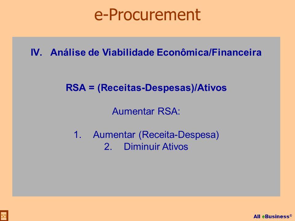 All e Business ® 55 IV.Análise de Viabilidade Econômica/Financeira RSA = (Receitas-Despesas)/Ativos Aumentar RSA: 1.Aumentar (Receita-Despesa) 2.Dimin