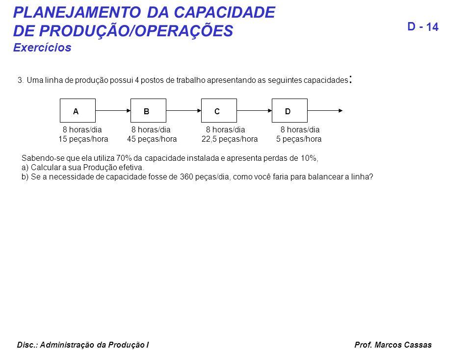 Prof. Marcos Cassas 14 D - Disc.: Administração da Produção I PLANEJAMENTO DA CAPACIDADE DE PRODUÇÃO/OPERAÇÕES Exercícios 3. Uma linha de produção pos