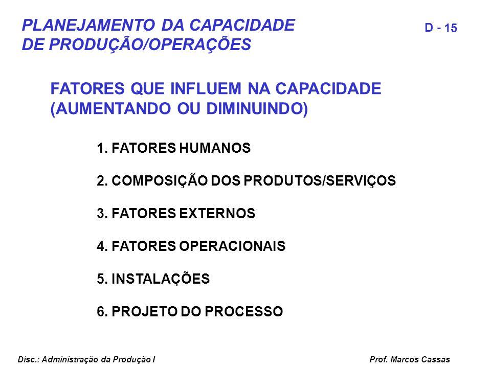 Prof. Marcos Cassas 15 D - Disc.: Administração da Produção I PLANEJAMENTO DA CAPACIDADE DE PRODUÇÃO/OPERAÇÕES 1. FATORES HUMANOS 2. COMPOSIÇÃO DOS PR
