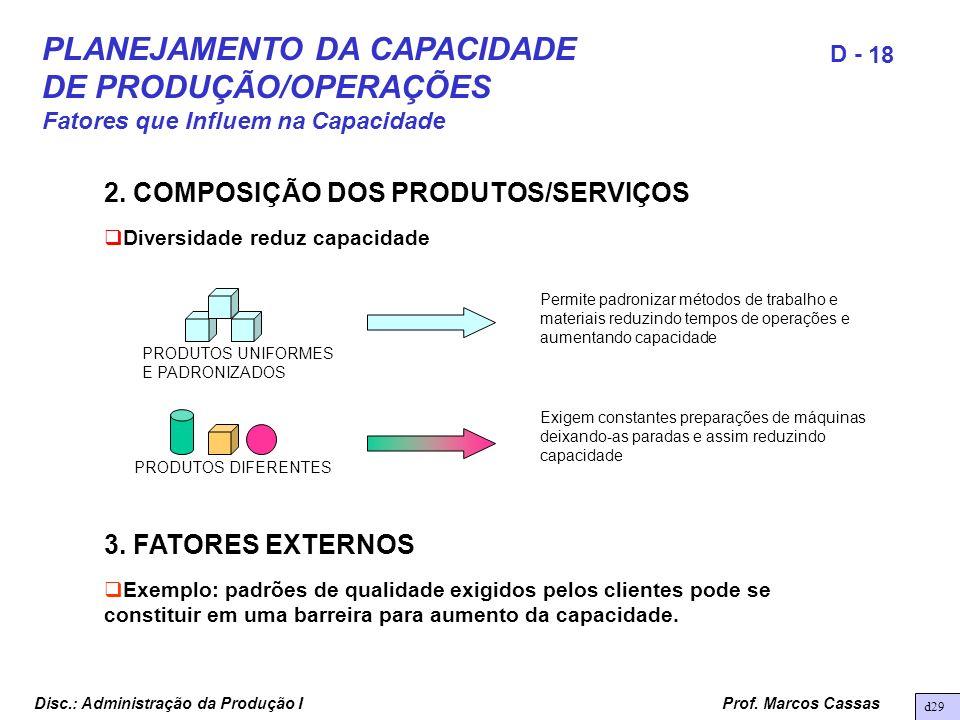 Prof. Marcos Cassas 18 D - Disc.: Administração da Produção I 2. COMPOSIÇÃO DOS PRODUTOS/SERVIÇOS Diversidade reduz capacidade 3. FATORES EXTERNOS Exe