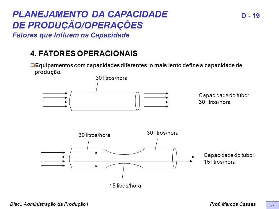 Prof. Marcos Cassas 19 D - Disc.: Administração da Produção I PLANEJAMENTO DA CAPACIDADE DE PRODUÇÃO/OPERAÇÕES Fatores que Influem na Capacidade 30 li