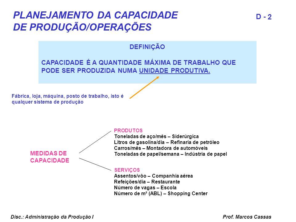 Prof. Marcos Cassas 2 D - Disc.: Administração da Produção I PLANEJAMENTO DA CAPACIDADE DE PRODUÇÃO/OPERAÇÕES DEFINIÇÃO CAPACIDADE É A QUANTIDADE MÁXI