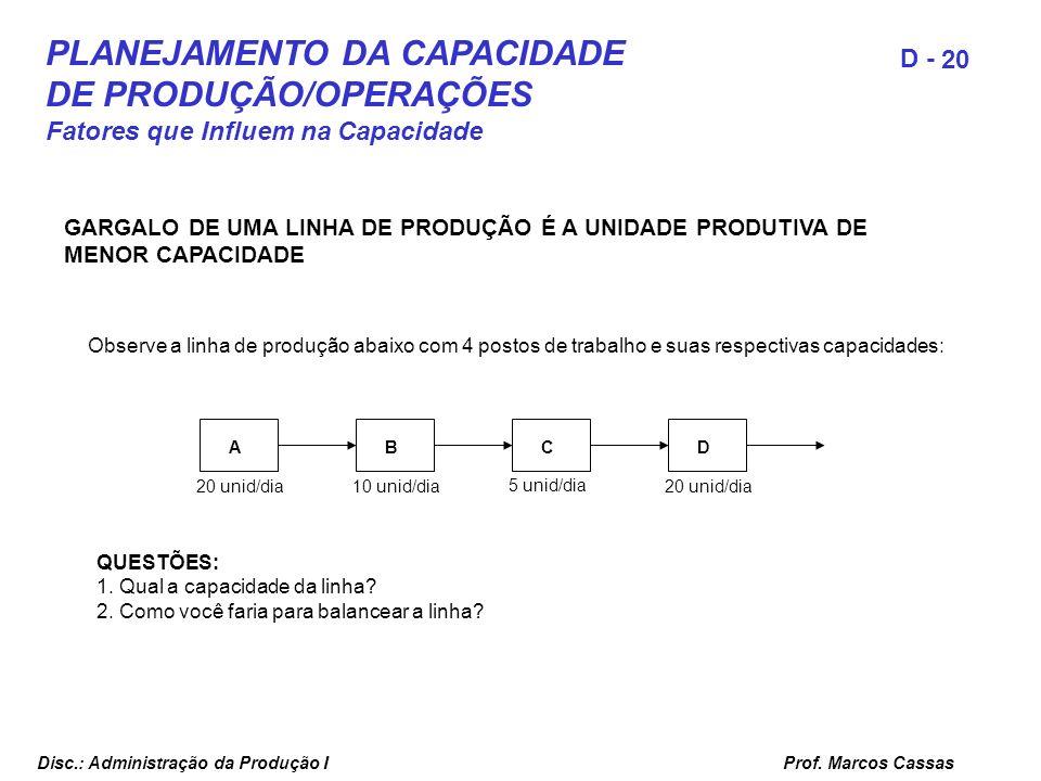 Prof. Marcos Cassas 20 D - Disc.: Administração da Produção I 20 unid/dia10 unid/dia 5 unid/dia 20 unid/dia ABCD Observe a linha de produção abaixo co