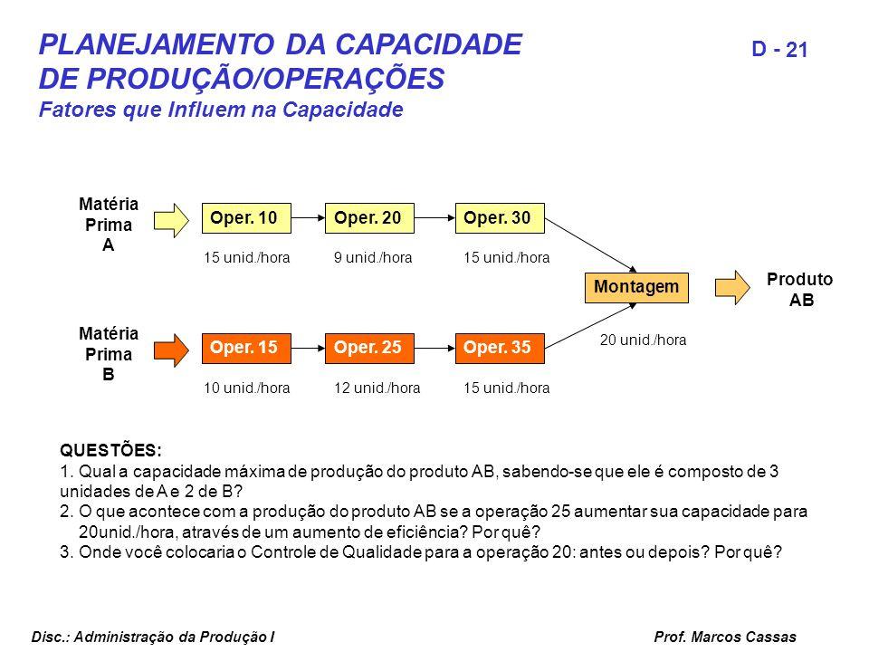 Prof. Marcos Cassas 21 D - Disc.: Administração da Produção I Montagem Oper. 10Oper. 20Oper. 30 Oper. 15Oper. 25Oper. 35 Produto AB Matéria Prima A Ma