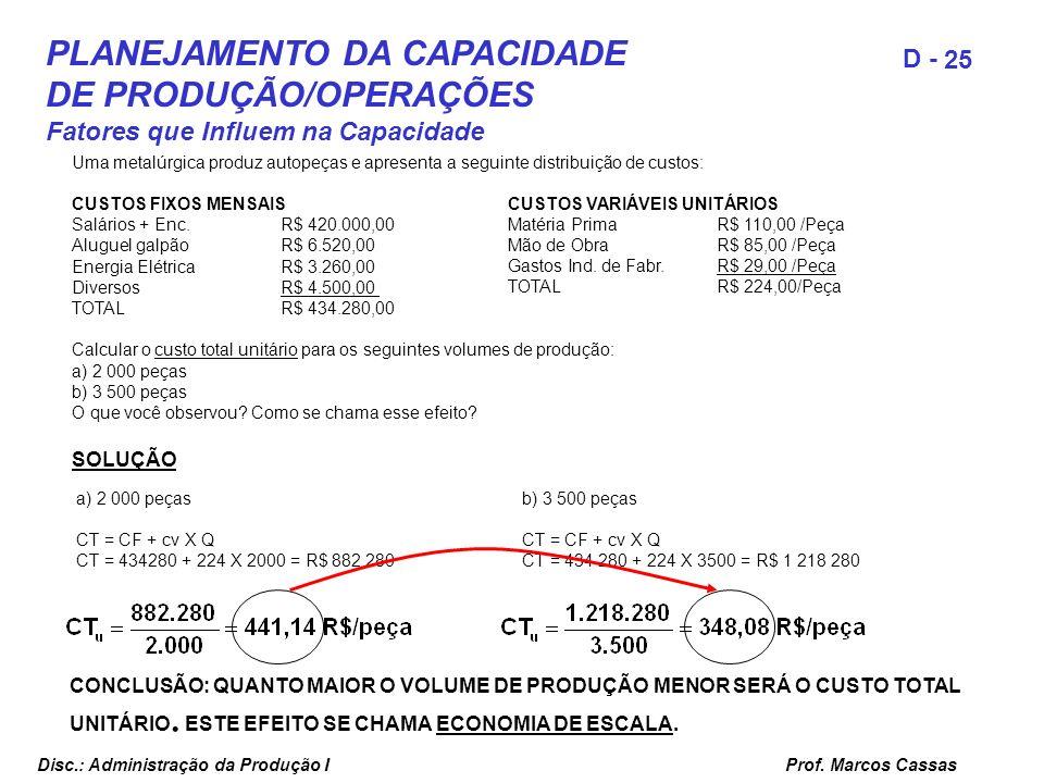Prof. Marcos Cassas 25 D - Disc.: Administração da Produção I Uma metalúrgica produz autopeças e apresenta a seguinte distribuição de custos: CUSTOS F
