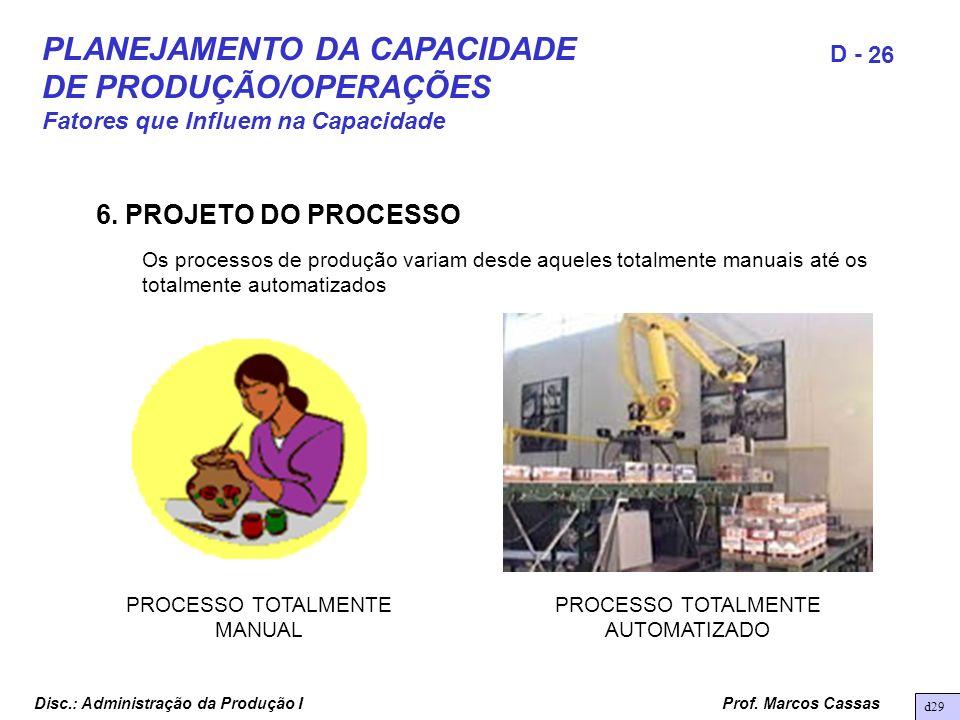 Prof. Marcos Cassas 26 D - Disc.: Administração da Produção I 6. PROJETO DO PROCESSO PLANEJAMENTO DA CAPACIDADE DE PRODUÇÃO/OPERAÇÕES Fatores que Infl