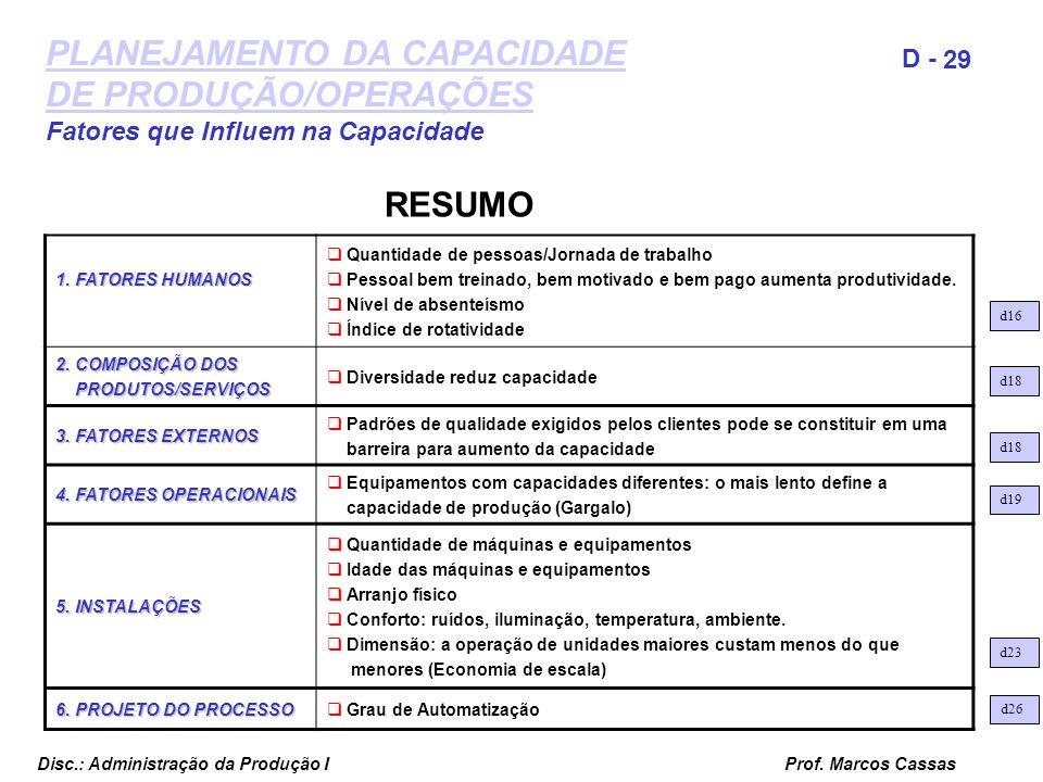 Prof. Marcos Cassas 29 D - Disc.: Administração da Produção I PLANEJAMENTO DA CAPACIDADE DE PRODUÇÃO/OPERAÇÕES Fatores que Influem na Capacidade 1. FA