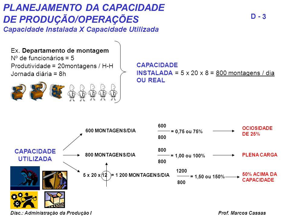 Prof. Marcos Cassas 3 D - Disc.: Administração da Produção I PLANEJAMENTO DA CAPACIDADE DE PRODUÇÃO/OPERAÇÕES Capacidade Instalada X Capacidade Utiliz