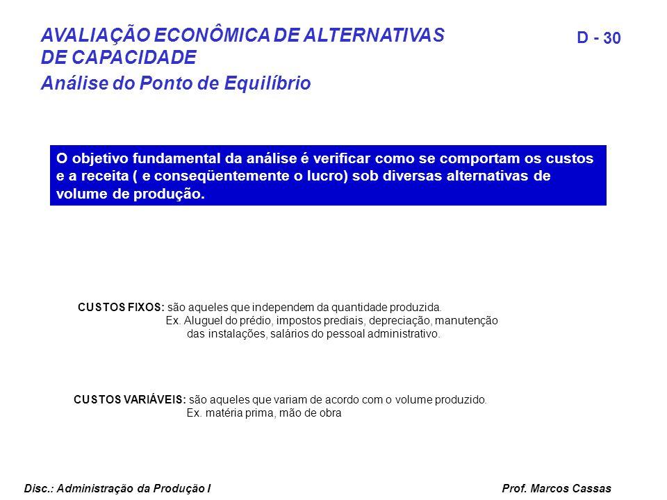 Prof. Marcos Cassas 30 D - Disc.: Administração da Produção I O objetivo fundamental da análise é verificar como se comportam os custos e a receita (