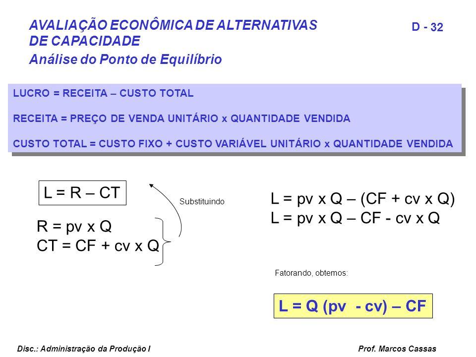 Prof. Marcos Cassas 32 D - Disc.: Administração da Produção I AVALIAÇÃO ECONÔMICA DE ALTERNATIVAS DE CAPACIDADE Análise do Ponto de Equilíbrio LUCRO =