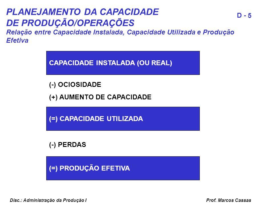 Prof. Marcos Cassas 5 D - Disc.: Administração da Produção I CAPACIDADE INSTALADA (OU REAL) PLANEJAMENTO DA CAPACIDADE DE PRODUÇÃO/OPERAÇÕES Relação e