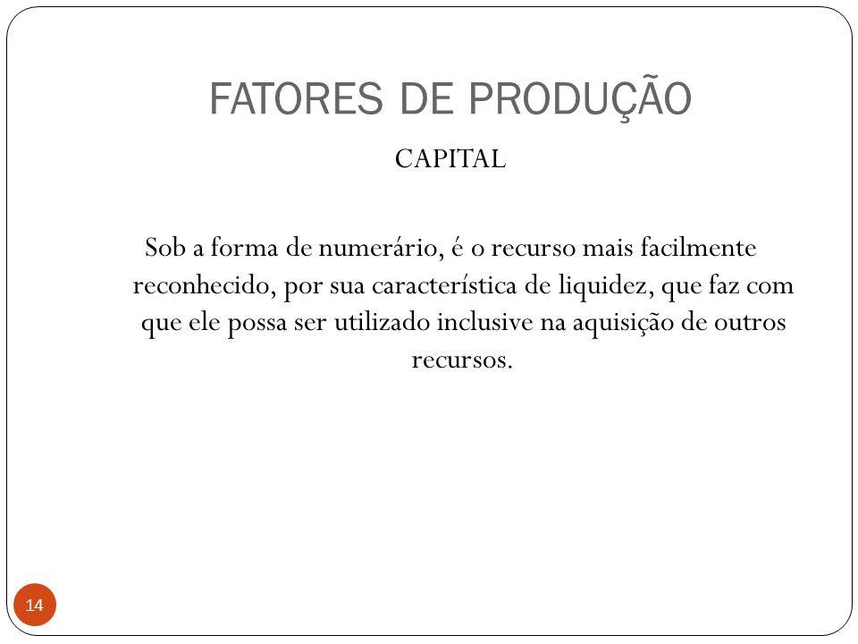 FATORES DE PRODUÇÃO CAPITAL Sob a forma de numerário, é o recurso mais facilmente reconhecido, por sua característica de liquidez, que faz com que ele