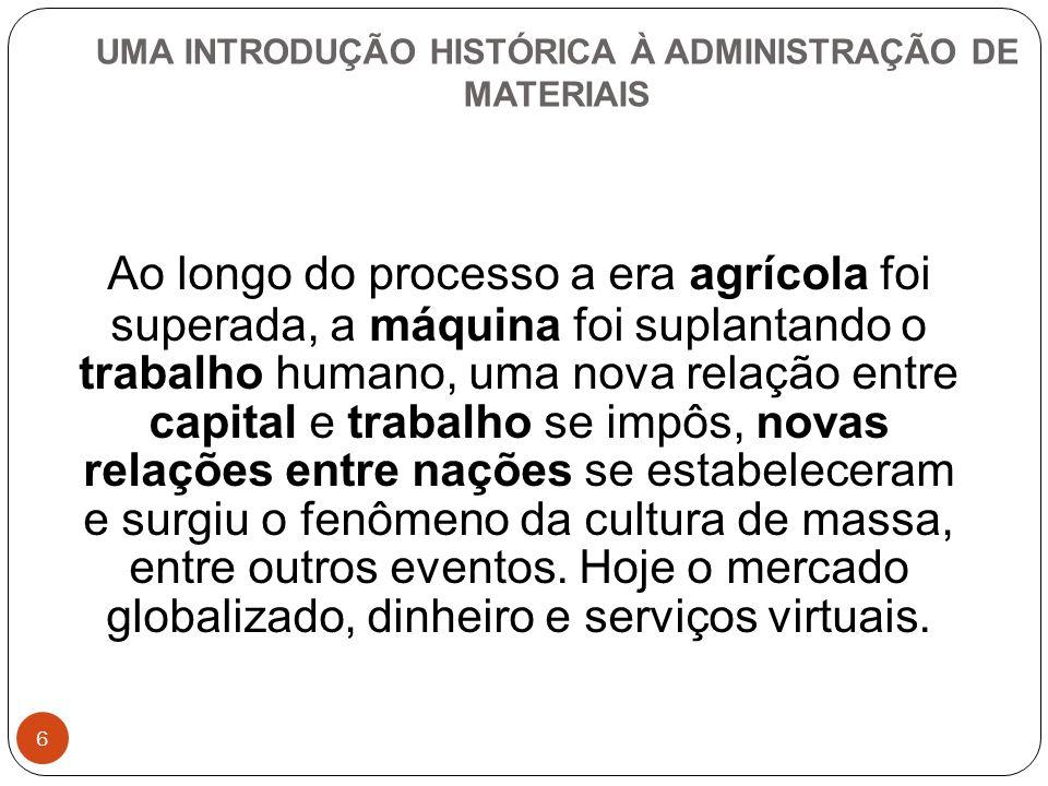 6 UMA INTRODUÇÃO HISTÓRICA À ADMINISTRAÇÃO DE MATERIAIS Ao longo do processo a era agrícola foi superada, a máquina foi suplantando o trabalho humano,