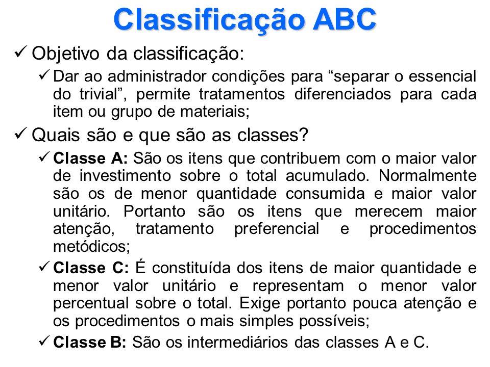 A BC 010 50 100 Itens % Investimento % 100 95 70 Obs: 10% dos itens (classe A) correspondem a 70% do valor investido e o maior numero de itens (classe C), ou seja, 50% do total em estoque, representa apenas 5% do valor.