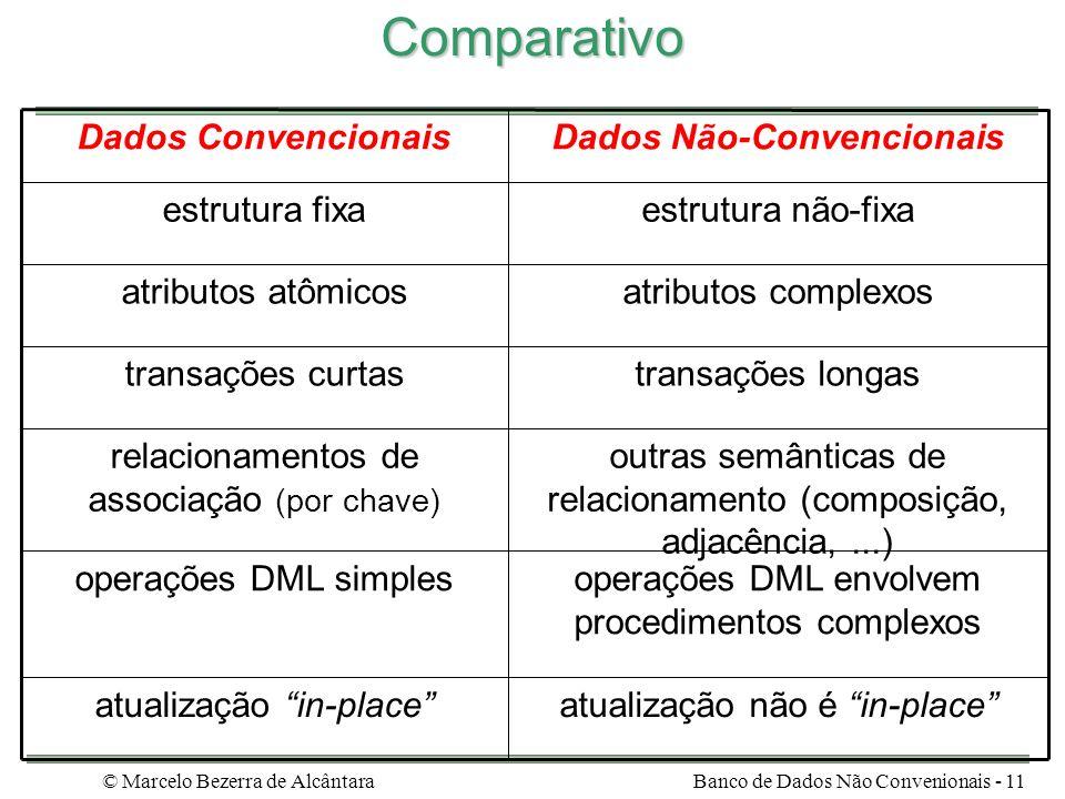 © Marcelo Bezerra de AlcântaraBanco de Dados Não Convenionais - 11 Comparativo atualização não é in-placeatualização in-place operações DML envolvem p