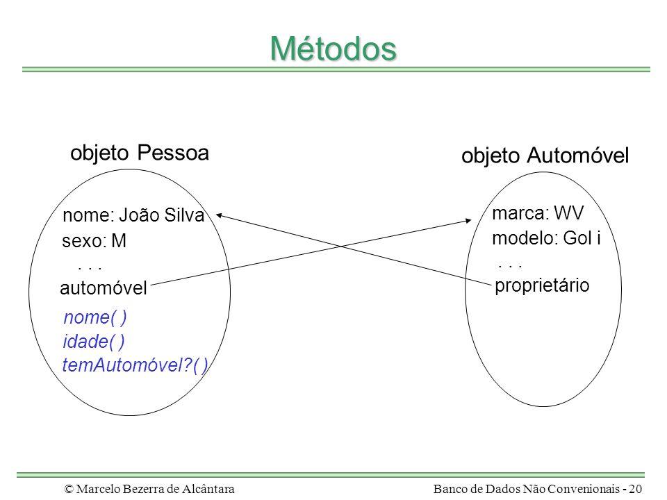 © Marcelo Bezerra de AlcântaraBanco de Dados Não Convenionais - 20 Métodos objeto Pessoa objeto Automóvel proprietário marca: WV modelo: Gol i... auto