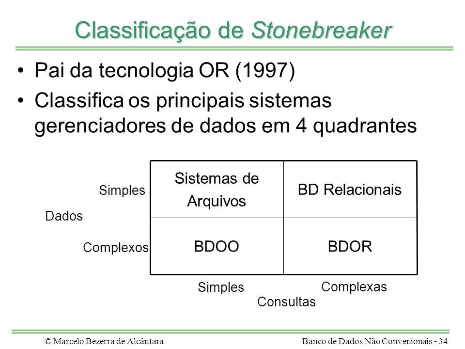 © Marcelo Bezerra de AlcântaraBanco de Dados Não Convenionais - 34 Classificação de Stonebreaker BDORBDOO BD Relacionais Sistemas de Arquivos Dados Si