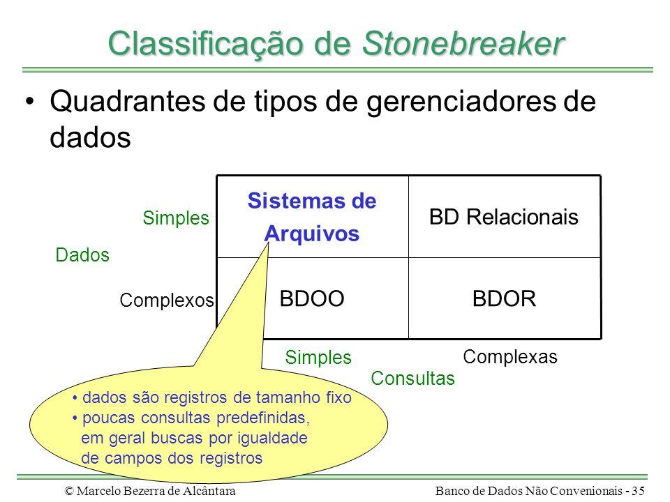 © Marcelo Bezerra de AlcântaraBanco de Dados Não Convenionais - 35 Classificação de Stonebreaker BDORBDOO BD Relacionais Sistemas de Arquivos Dados Si