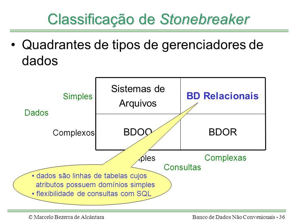 © Marcelo Bezerra de AlcântaraBanco de Dados Não Convenionais - 36 Classificação de Stonebreaker BDORBDOO BD Relacionais Sistemas de Arquivos Dados Si