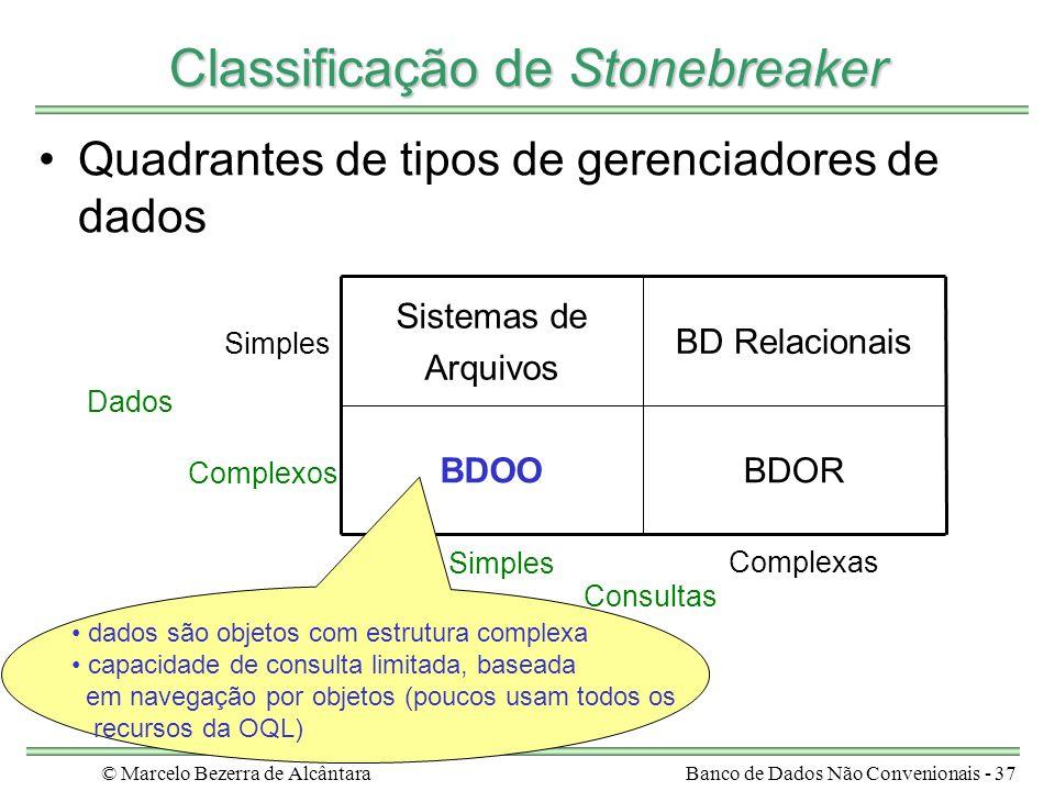 © Marcelo Bezerra de AlcântaraBanco de Dados Não Convenionais - 37 Classificação de Stonebreaker BDORBDOO BD Relacionais Sistemas de Arquivos Dados Si