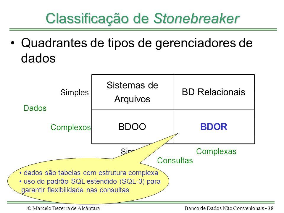 © Marcelo Bezerra de AlcântaraBanco de Dados Não Convenionais - 38 Classificação de Stonebreaker BDORBDOO BD Relacionais Sistemas de Arquivos Dados Si