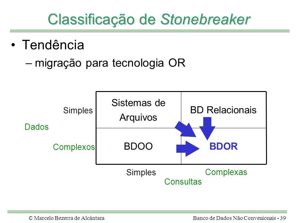 © Marcelo Bezerra de AlcântaraBanco de Dados Não Convenionais - 39 Classificação de Stonebreaker BDORBDOO BD Relacionais Sistemas de Arquivos Dados Si