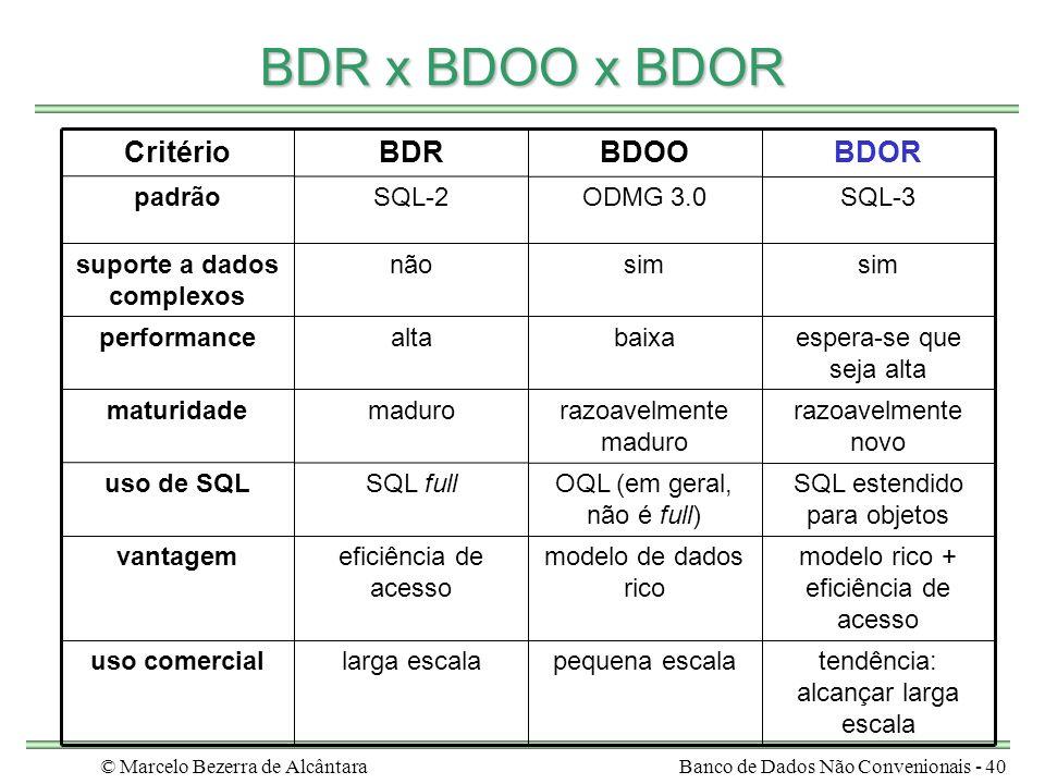 © Marcelo Bezerra de AlcântaraBanco de Dados Não Convenionais - 40 BDR x BDOO x BDOR tendência: alcançar larga escala pequena escalalarga escalauso co