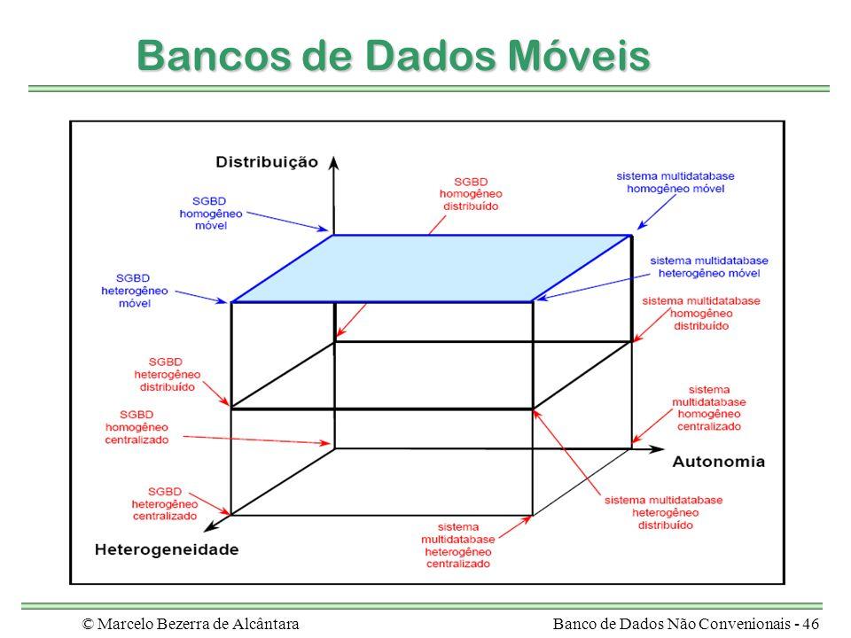 © Marcelo Bezerra de AlcântaraBanco de Dados Não Convenionais - 46 Bancos de Dados Móveis