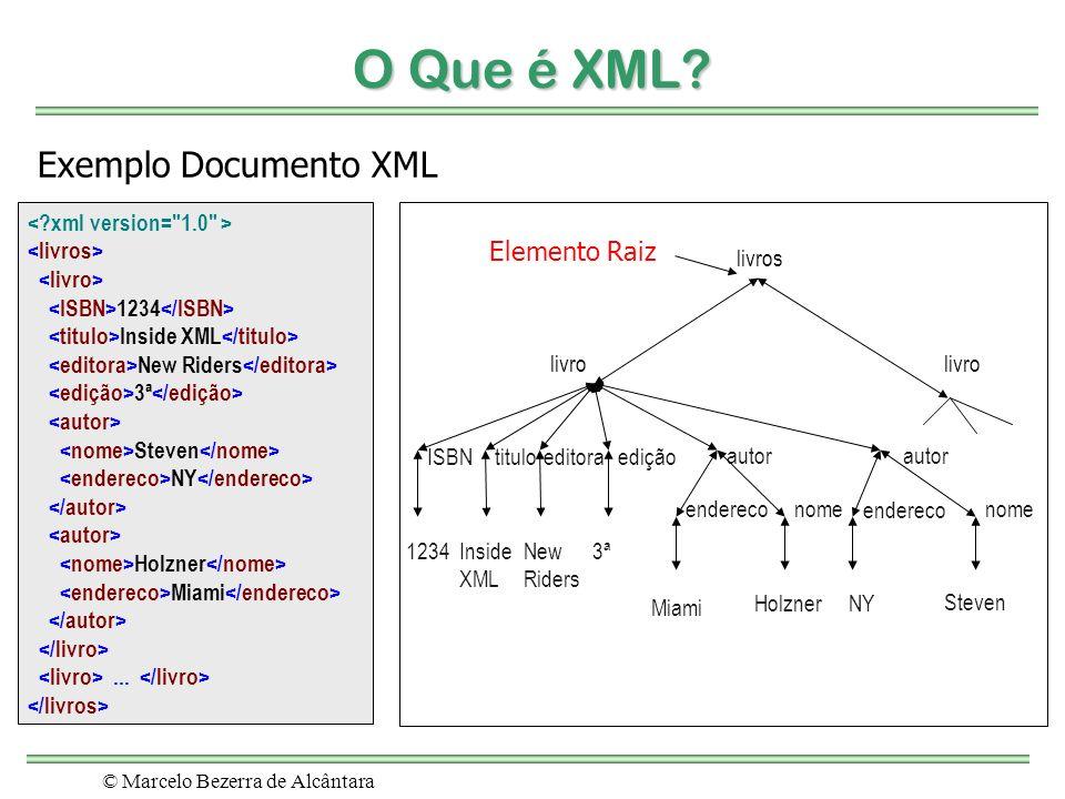 © Marcelo Bezerra de Alcântara O Que é XML? 1234 Inside XML New Riders 3ª Steven NY Holzner Miami... ISBNtituloeditoraedição autor Steven Holzner ende